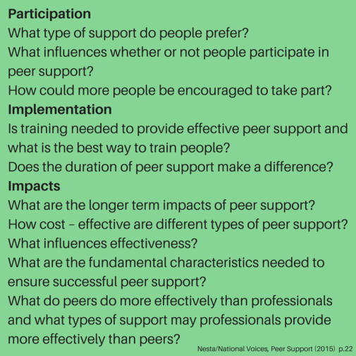 ParticipationWhat type of support do